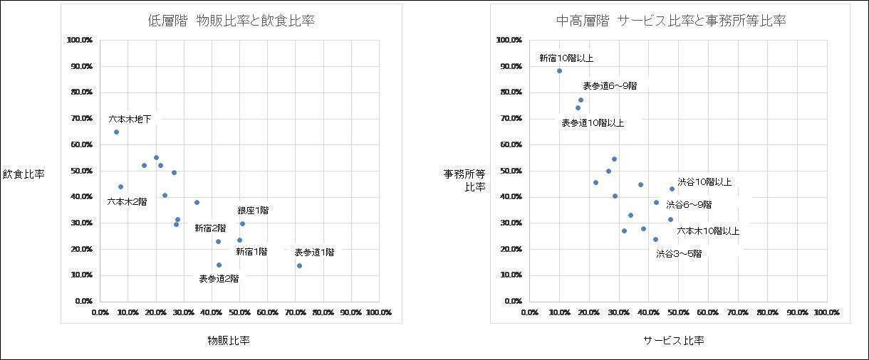 r2図表2