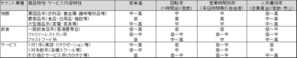 r3 図表1