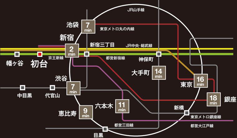 初台路線図