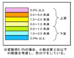 グラフの基準