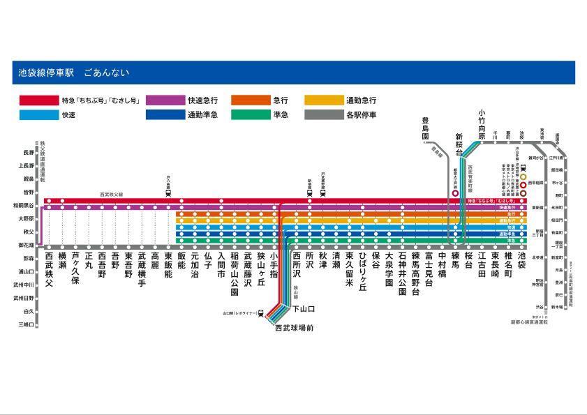 西武池袋線路線図
