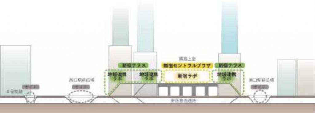 グランドターミナル概念図